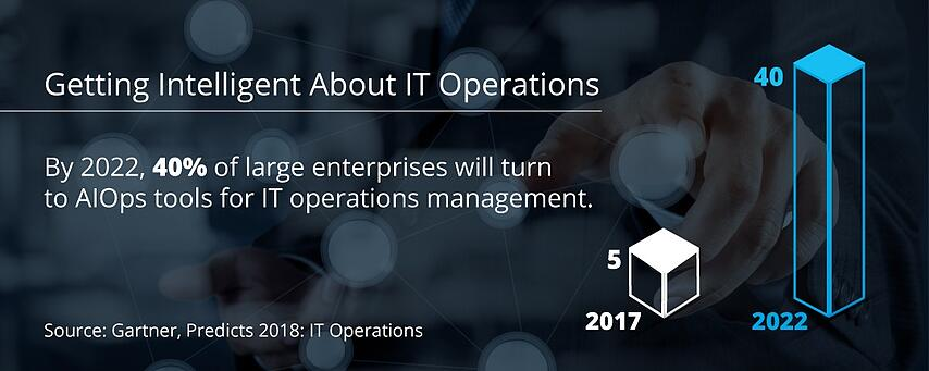 Getting Intelligent About IT Operations