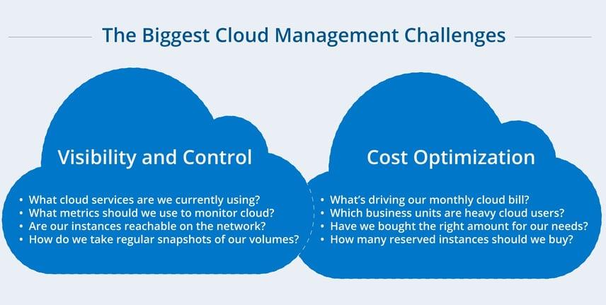 The Biggest Cloud Management Challenges