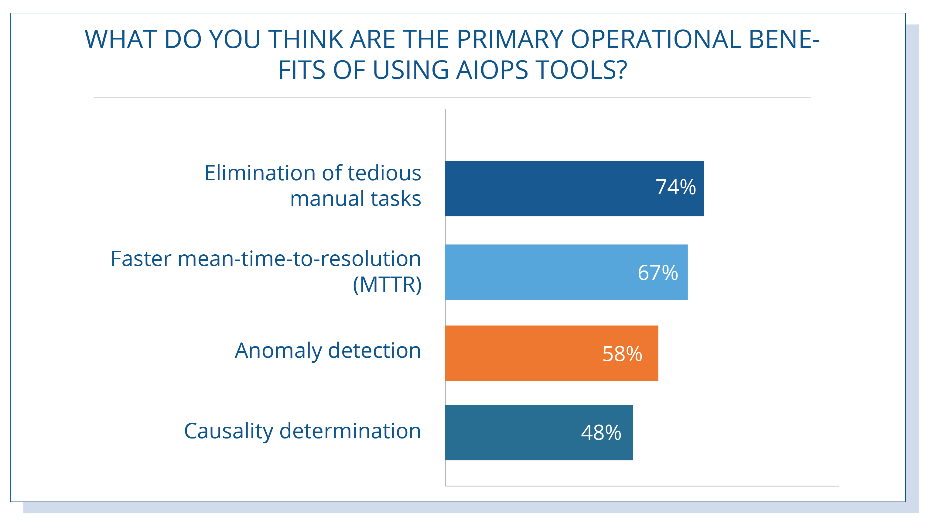AIOps-Tools-Main-Benefits