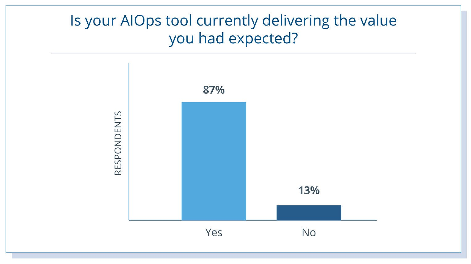 AIOps_Delivers-Value