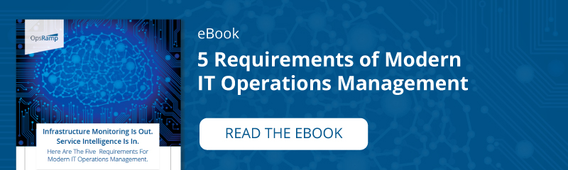 5 Requirements of Modern IT Operations Management