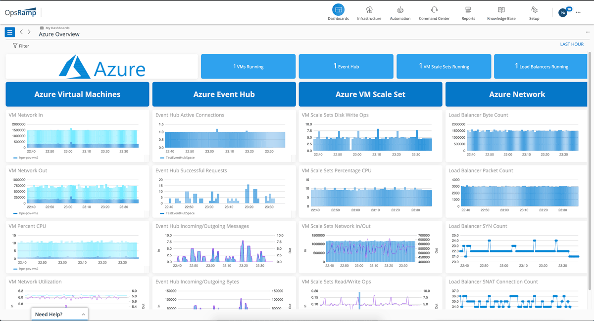 Curated-Dashboards-Azure