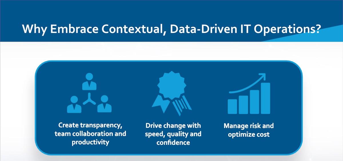 Data-driven-IT-operations