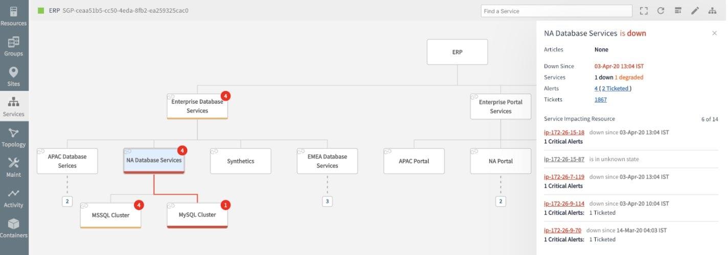 ERP-ServiceMaps