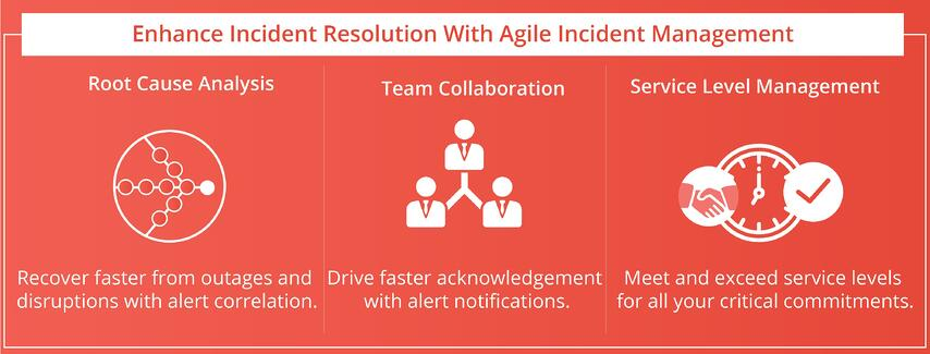 Drive Incident Resolution and Response With Agile Incident Management.