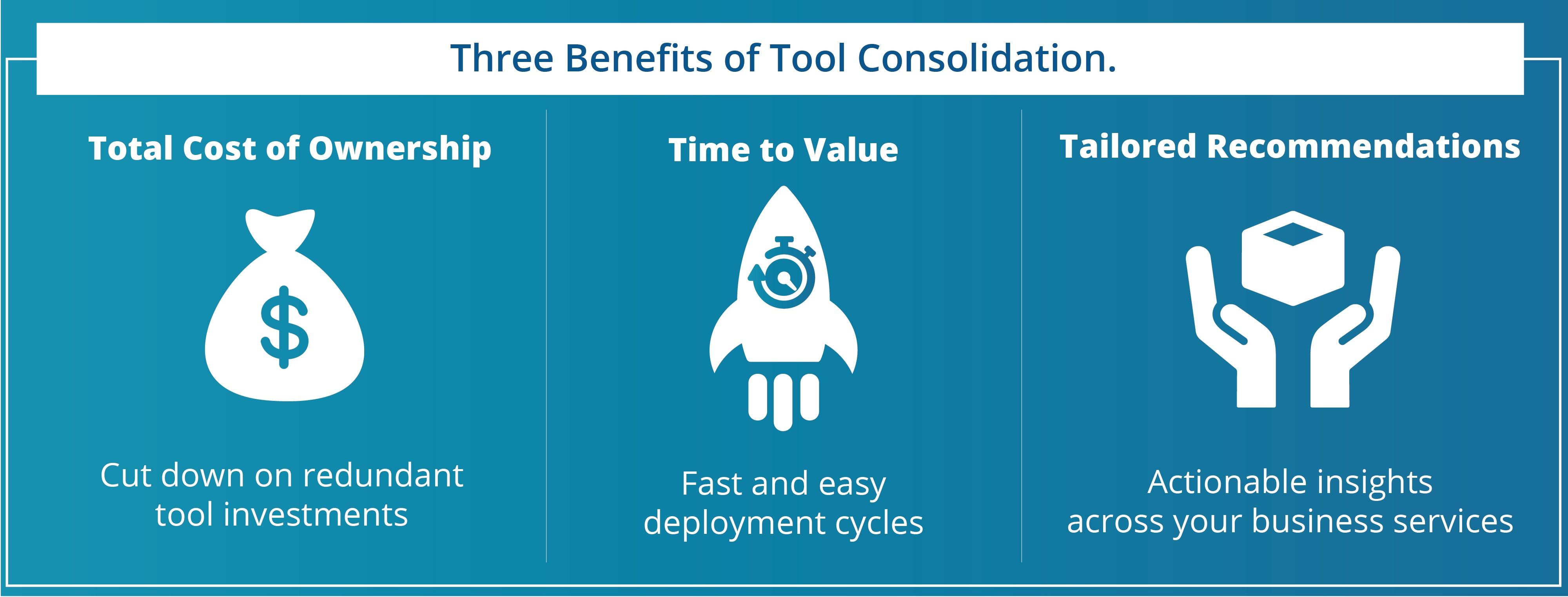 Three Benefits of Tool Consolidation
