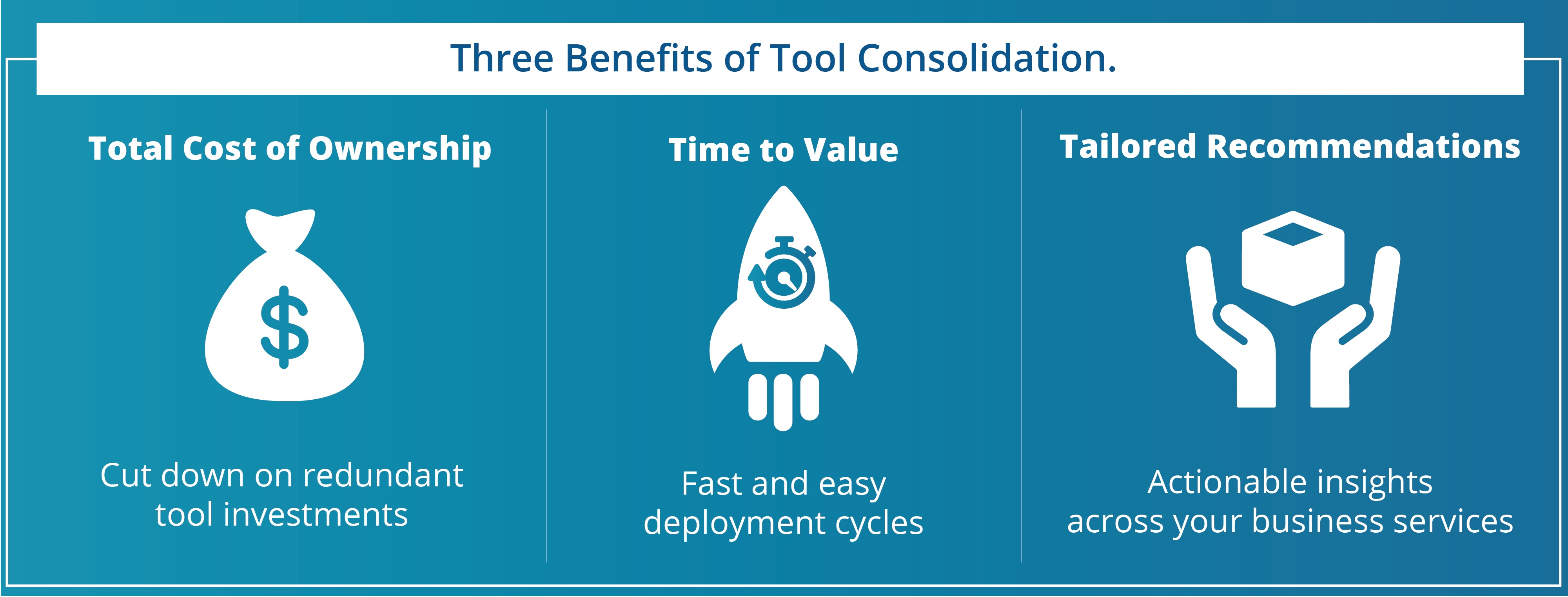 Three Benefits of Tool Consolidation
