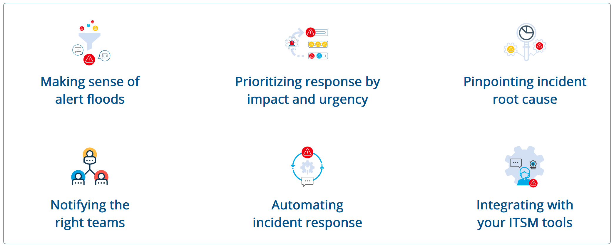 The Challenges of Incident Management At Scale