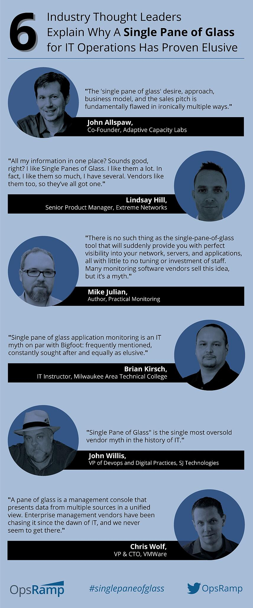 Industry Thought Leaders On 'Single Pane of Glass'