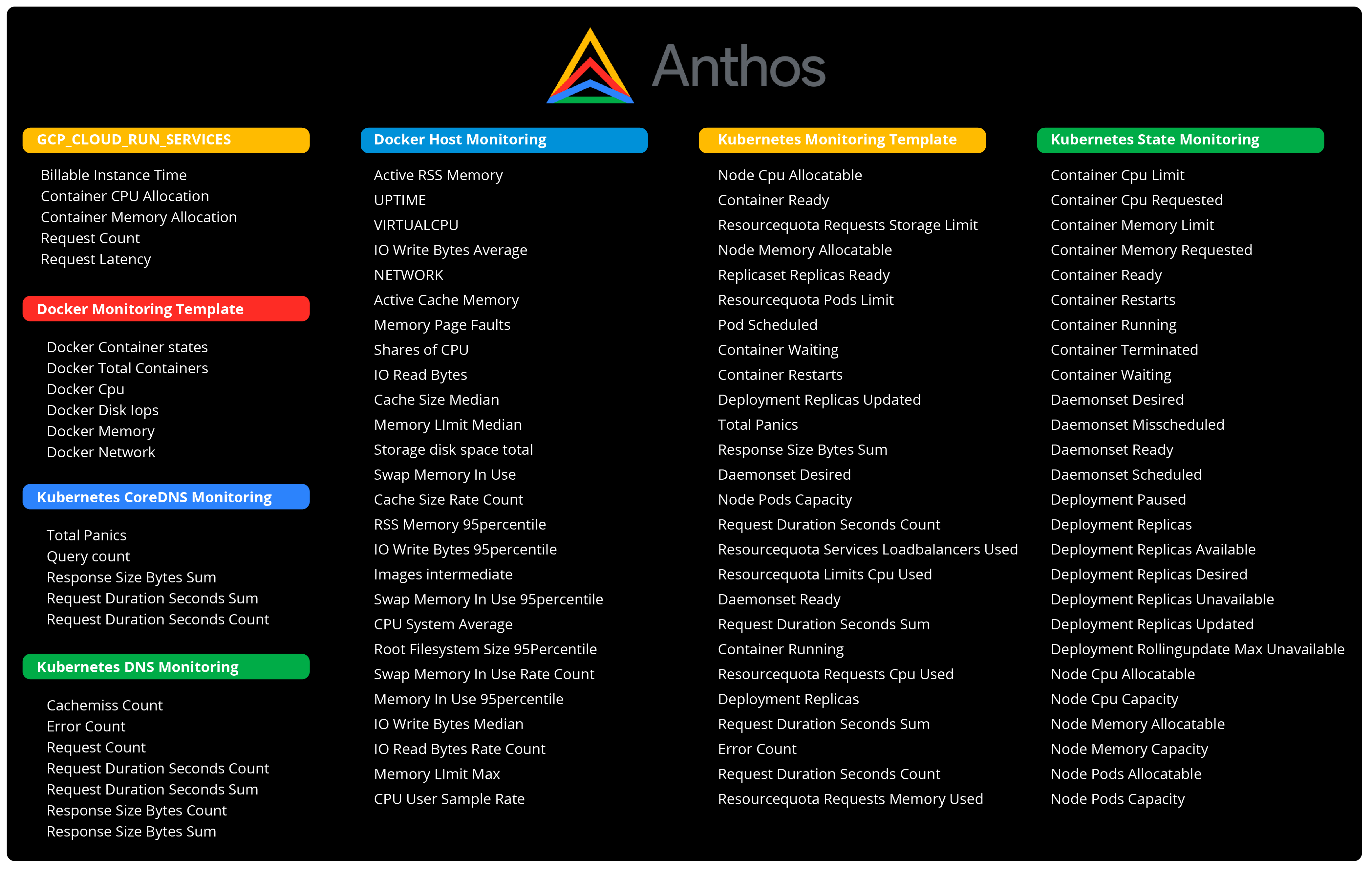 Infrastructure-that-supports-Anthos@2x-8