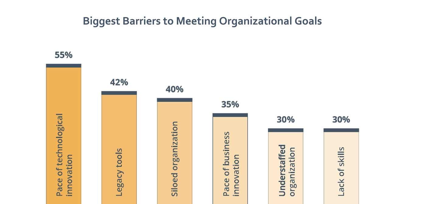 Meeting-Org-Goals-Barriers