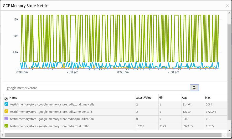 MemoryStore Metrics-1