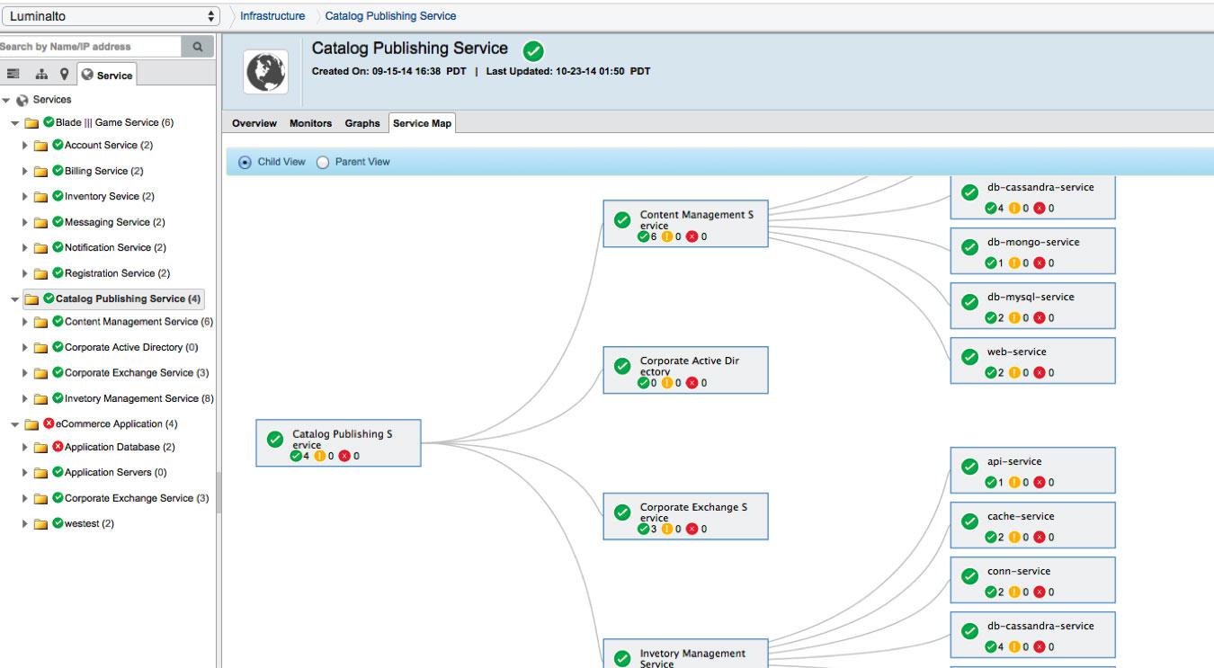 OpsRamp-Catalog-Publishing-service