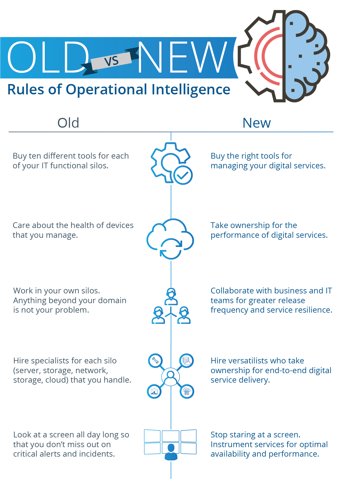 Rules-of-Operational-Intelligence.png