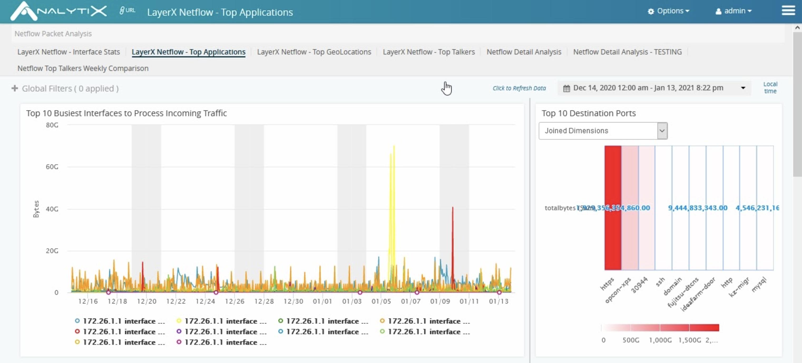 The OpsRamp NetFlow Monitoring