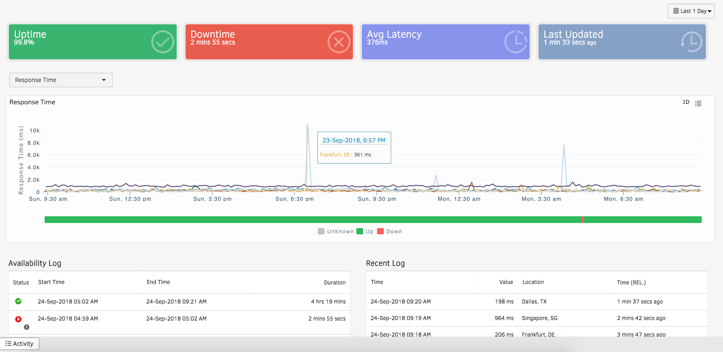 Synthetic-Monitoring-Dashboard