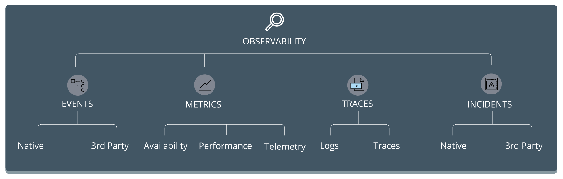 Tips-for-Observability-Success-diagram