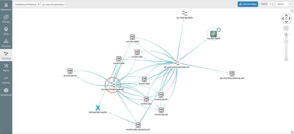 Blog_Network_Topology