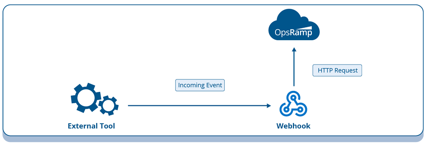 webhook-integration-overview