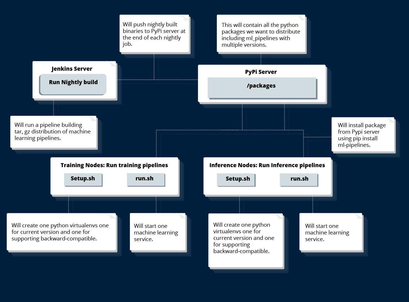 blog-machine-learning-fig1