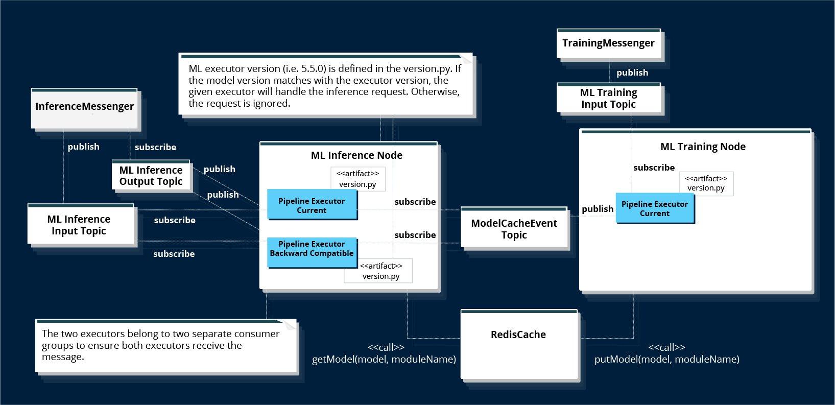 blog-machine-learning-fig2