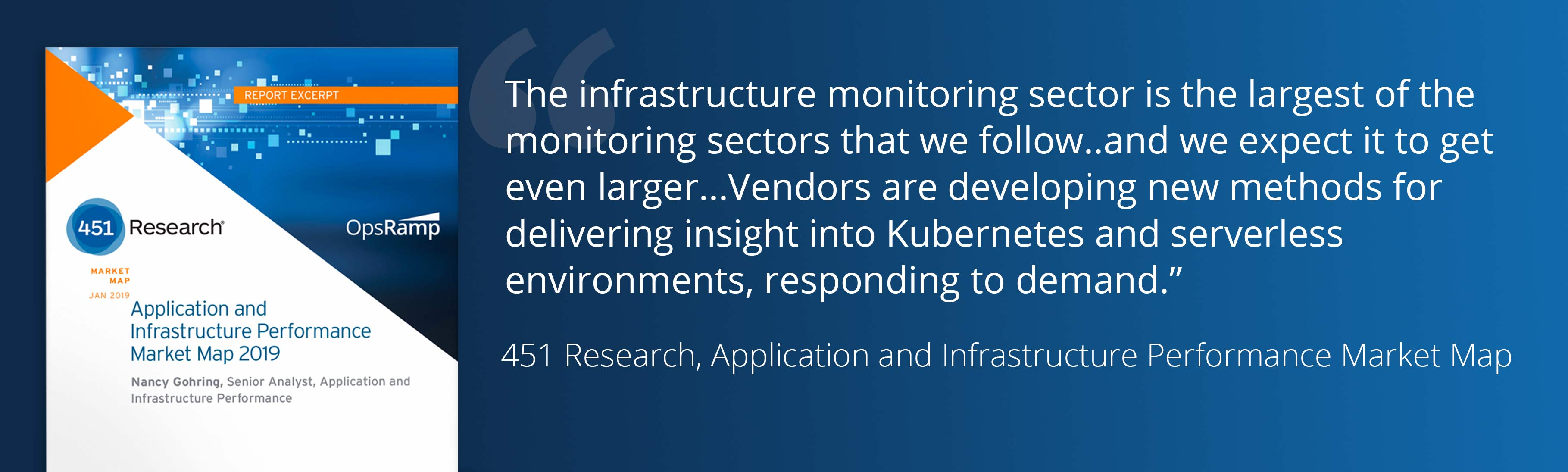 Infrastructure Monitoring
