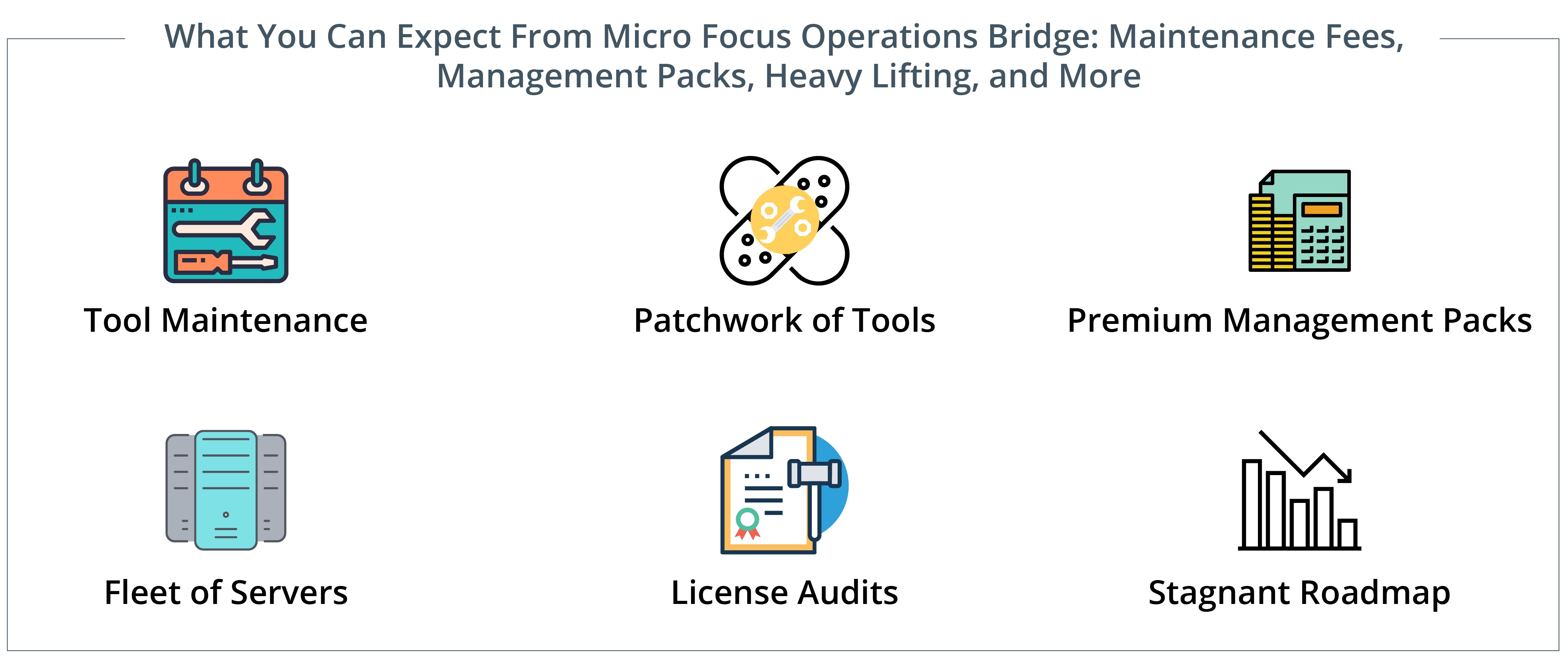What You Can Expect From Operations Bridge
