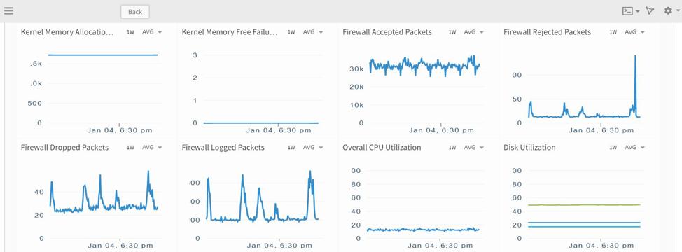 Firewall Metric-1