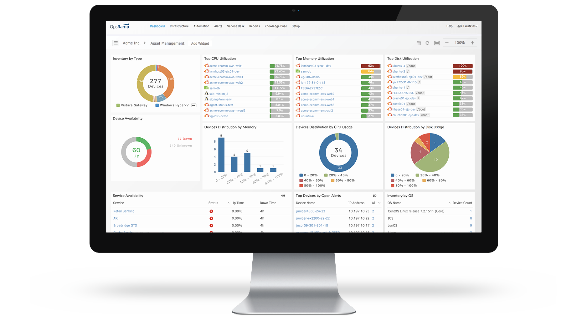 OpsRamp IT Operations Platform