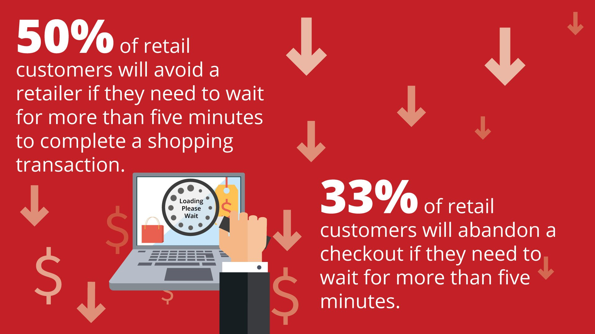 Retail Checkout Times and Customer Churn