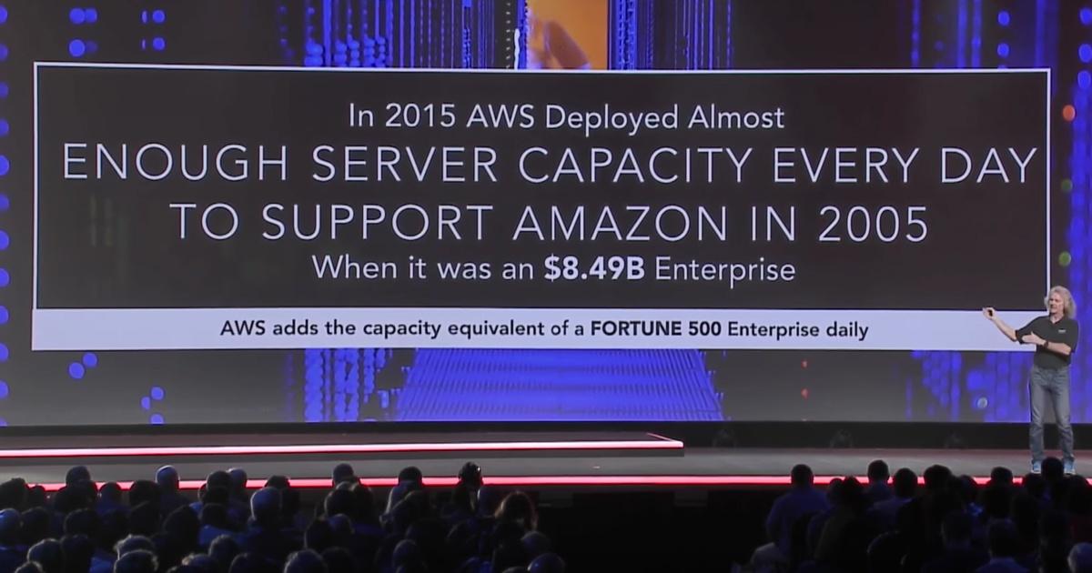 AWS: Exponential Server Capacity