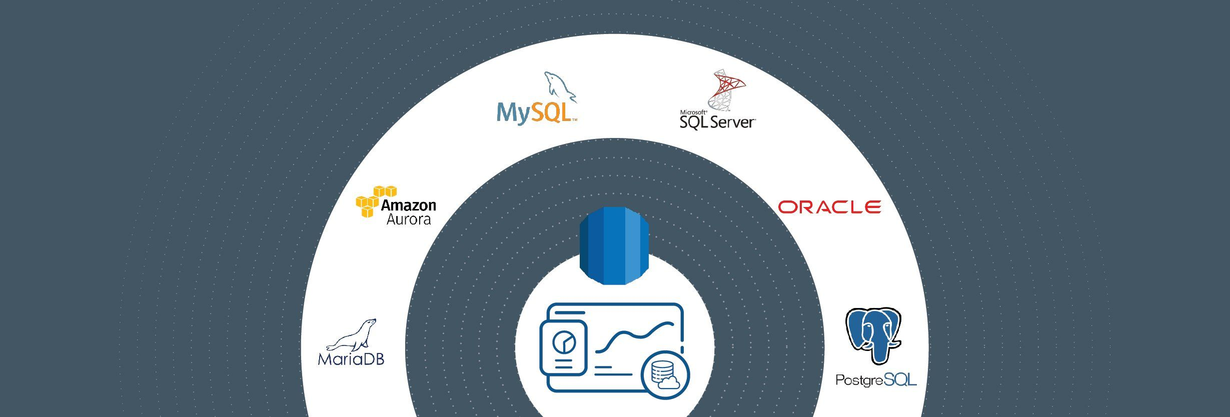 Amazon RDS + OpsRamp: Dynamic Monitoring and Proactive Issue Identification for Optimal Database Performance