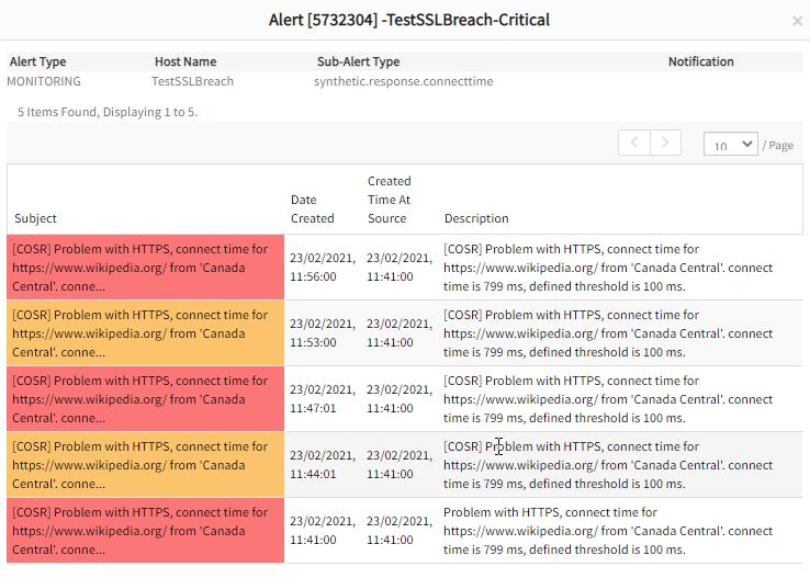 Alert-SSL-Breach