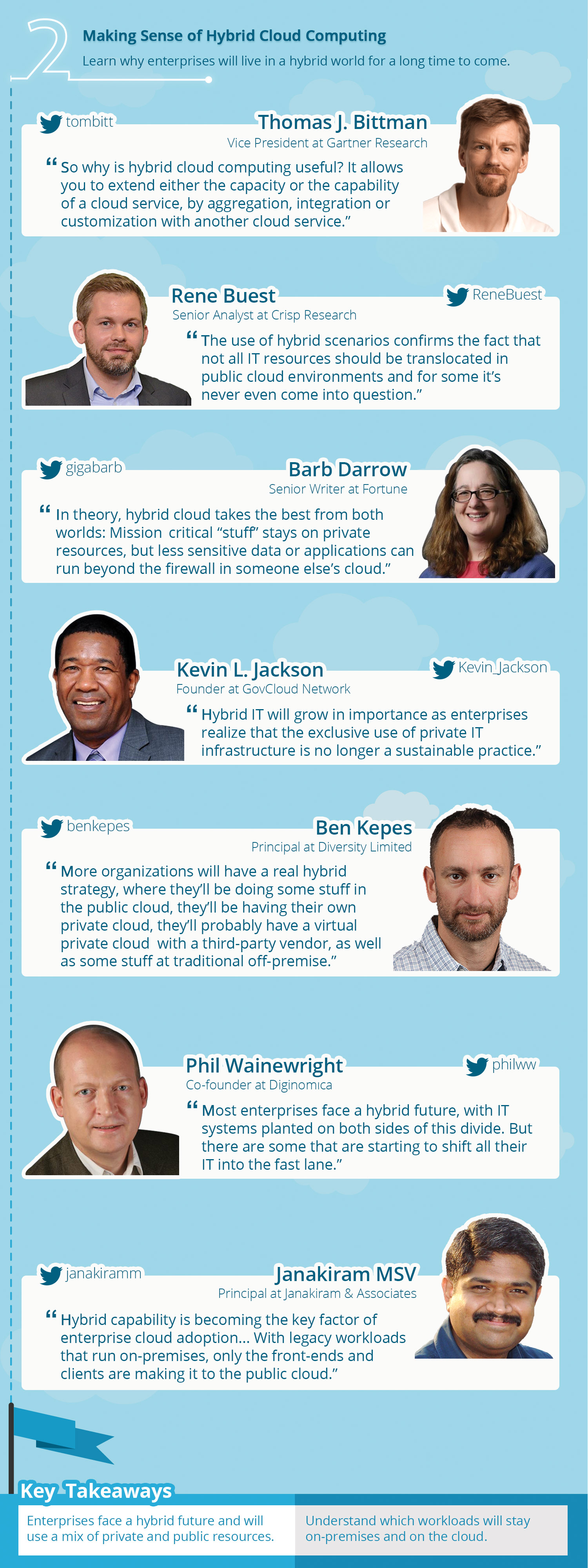 [Infographic] Cloud Influencers - Part 2