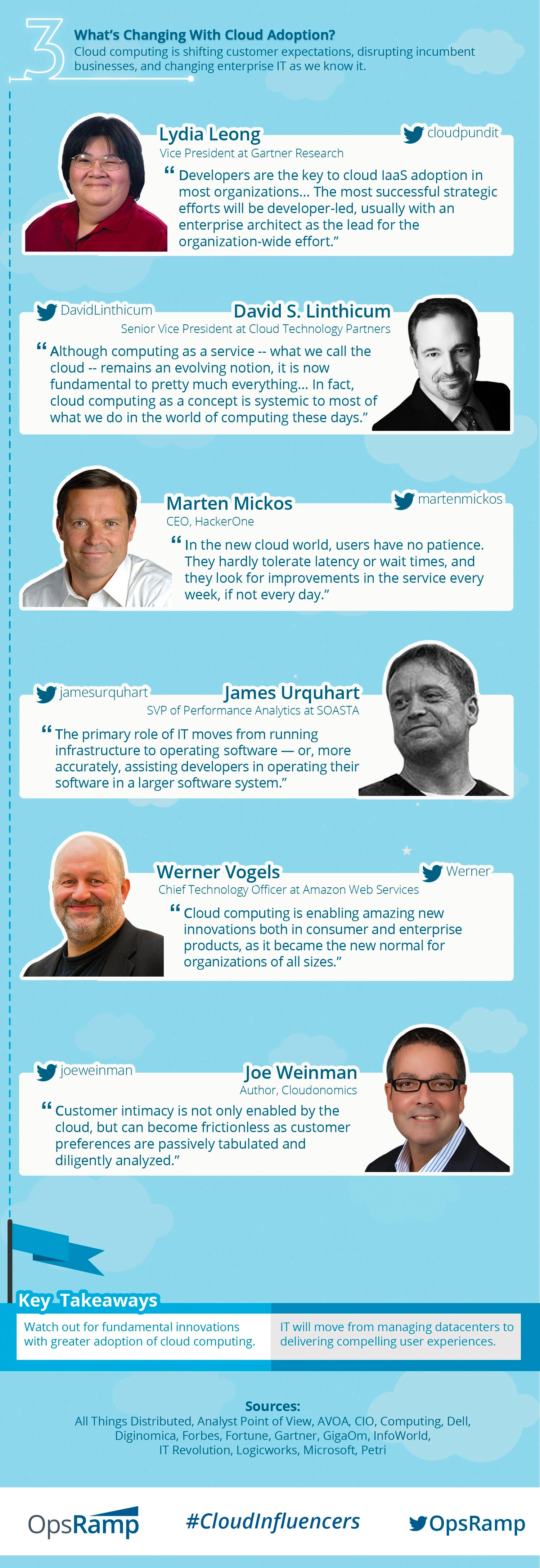 [Infographic] Cloud Influencers - Part 3