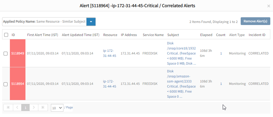 Critical-corelated-alerts