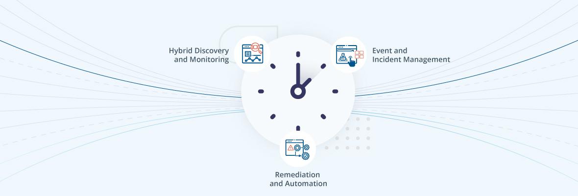 IT運用の発見から解決パイプラインまでを評価する方法