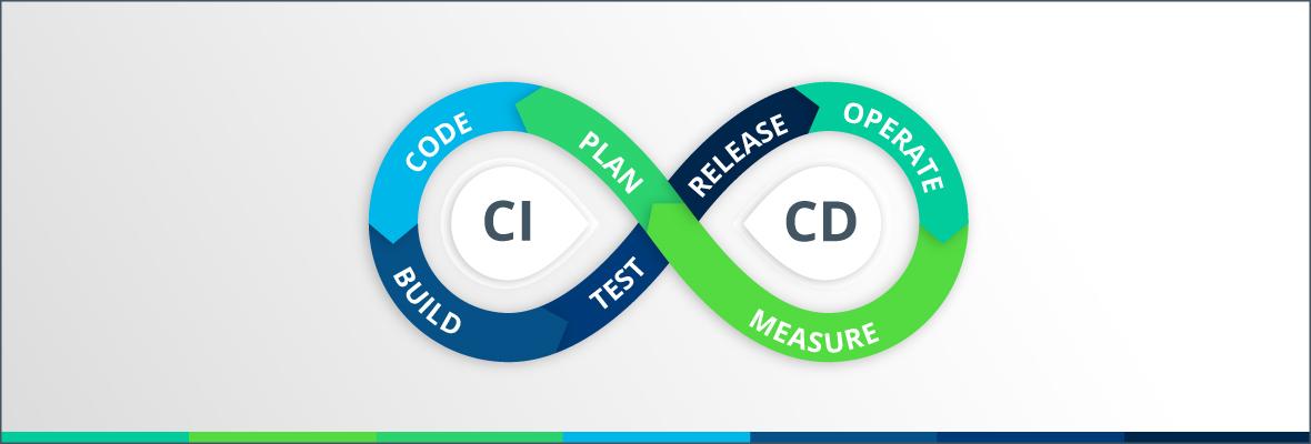 Lessons Learned in CI/CD Transformation