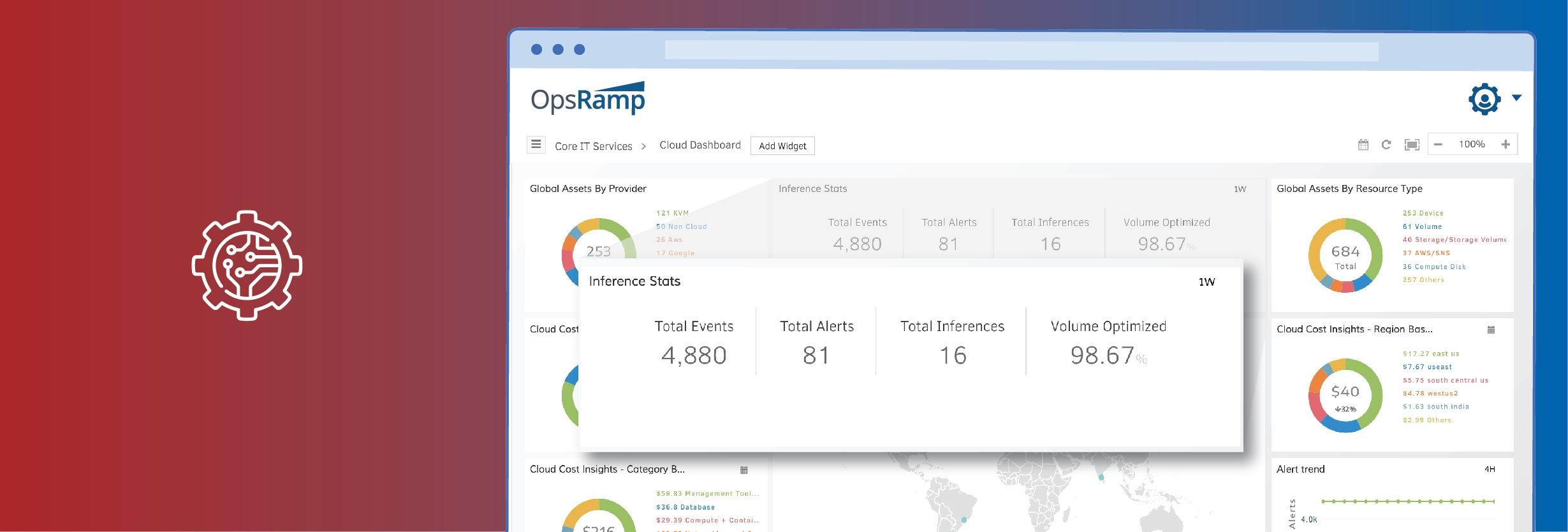 OpsRamp AIOpsでカオスを制御する:最新のIT向けに構築されたイベント管理