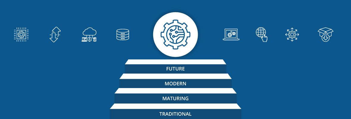 デジタルトランスフォーメーションのためのIT運用の成熟度の向上