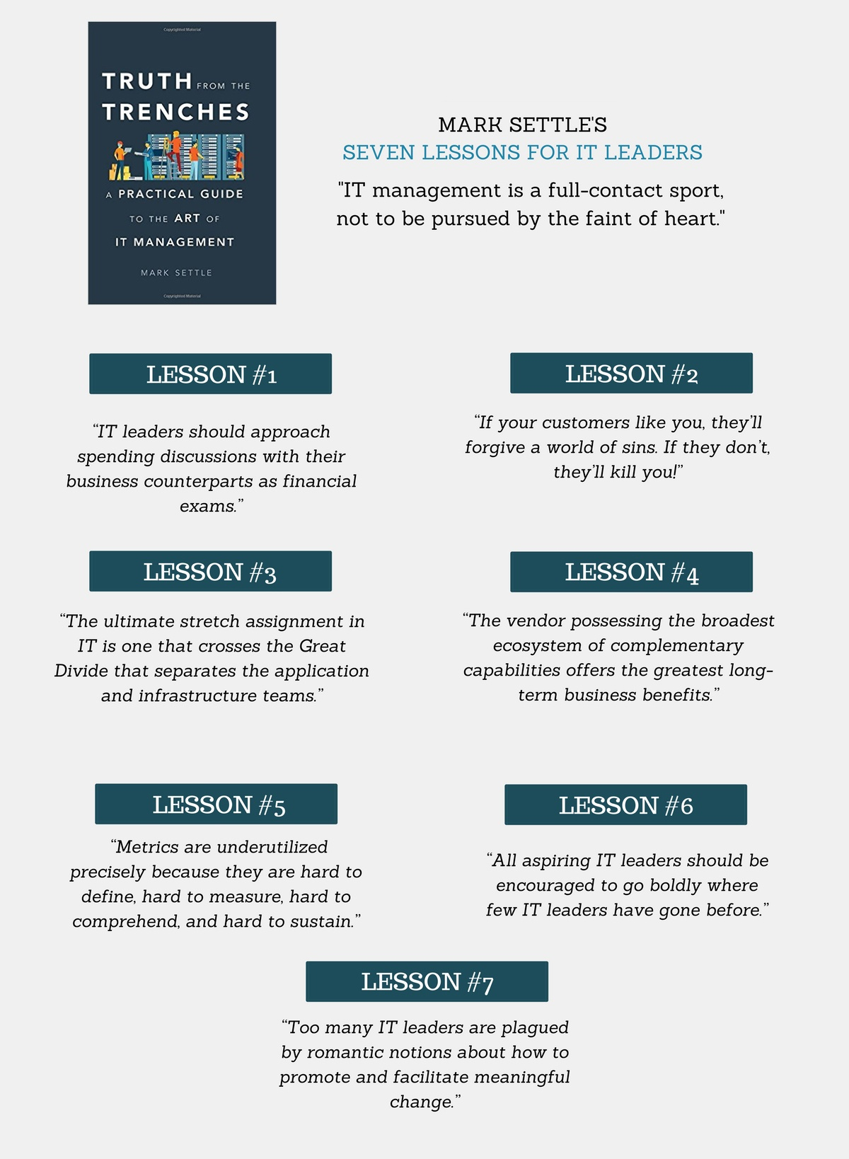 Seven Lessons For IT Leaders