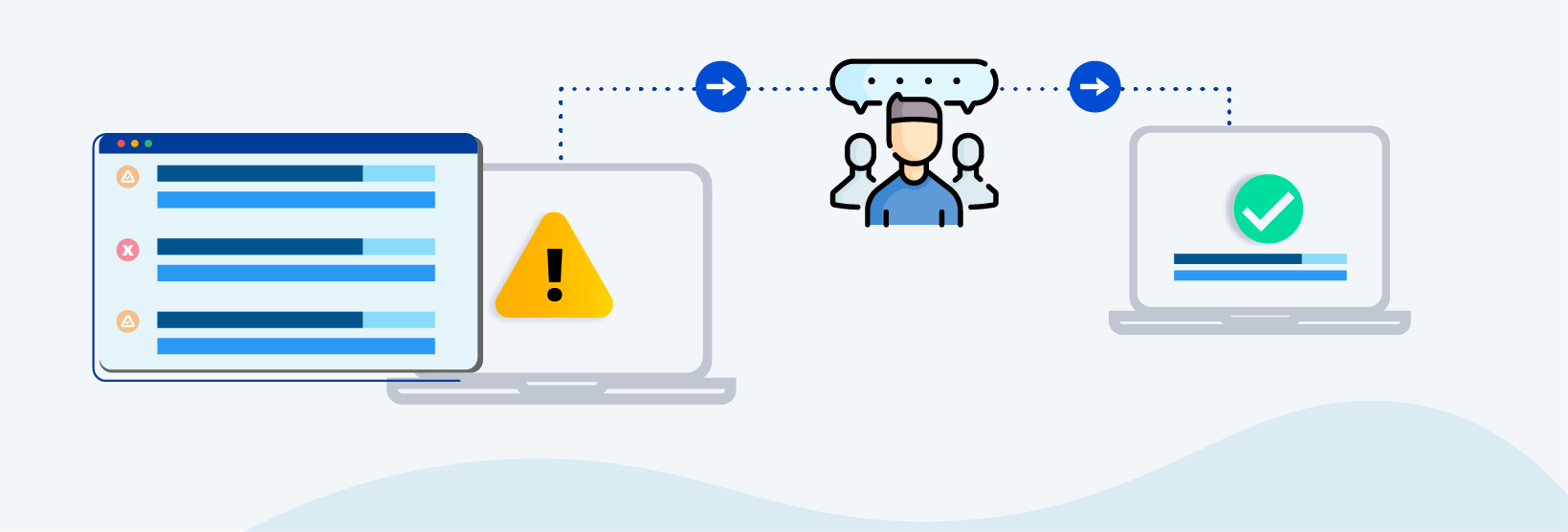 Incident Resolution for Remote Teams